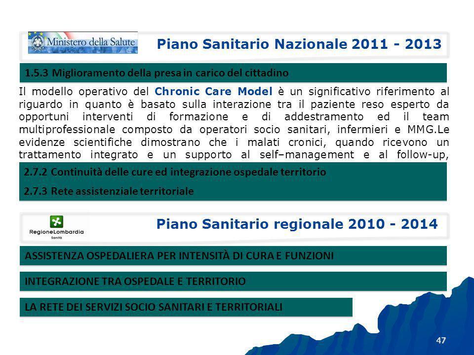 Piano Sanitario Nazionale 2011 - 2013