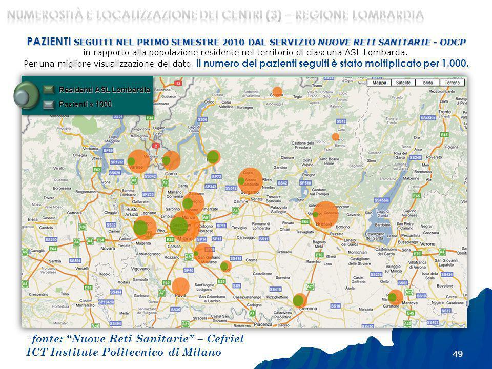 Numerosità e LOCALIZZAZIONE dei Centri (3) – Regione lombardiA