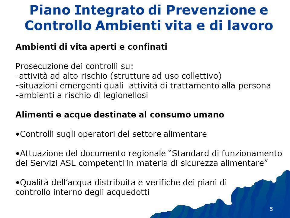 Piano Integrato di Prevenzione e Controllo Ambienti vita e di lavoro