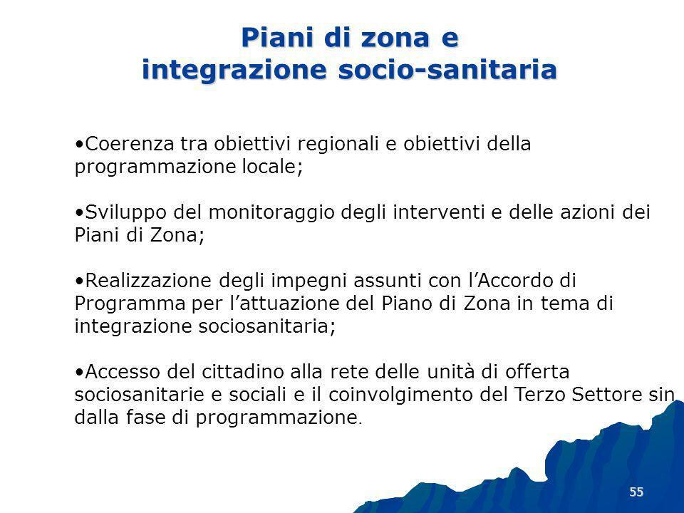 Piani di zona e integrazione socio-sanitaria