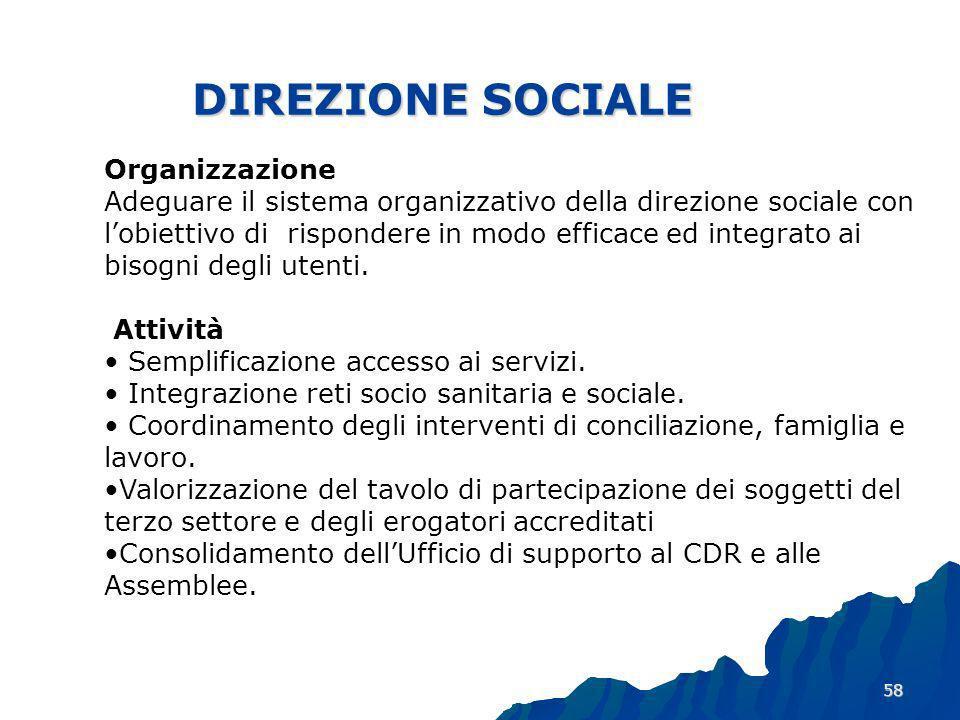 DIREZIONE SOCIALE Organizzazione