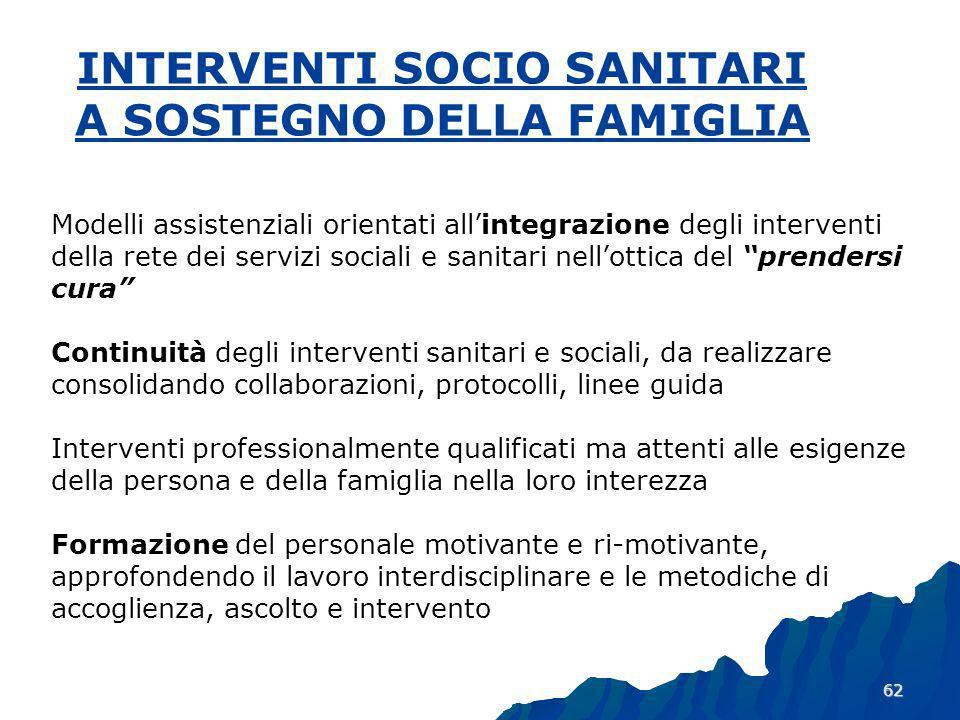 INTERVENTI SOCIO SANITARI A SOSTEGNO DELLA FAMIGLIA