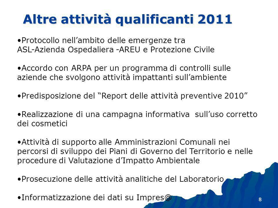 Altre attività qualificanti 2011