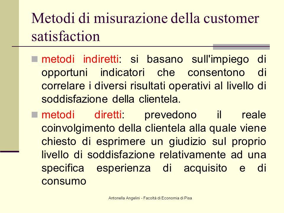 Metodi di misurazione della customer satisfaction