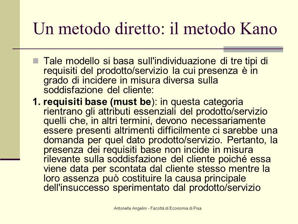 Un metodo diretto: il metodo Kano