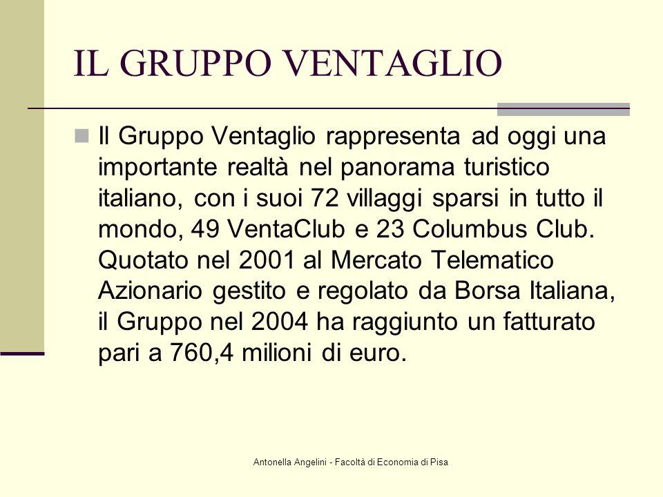 Antonella Angelini - Facoltà di Economia di Pisa
