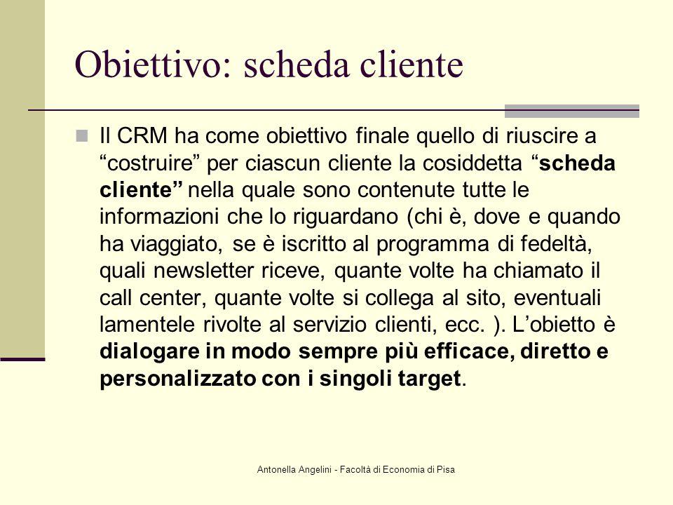 Obiettivo: scheda cliente