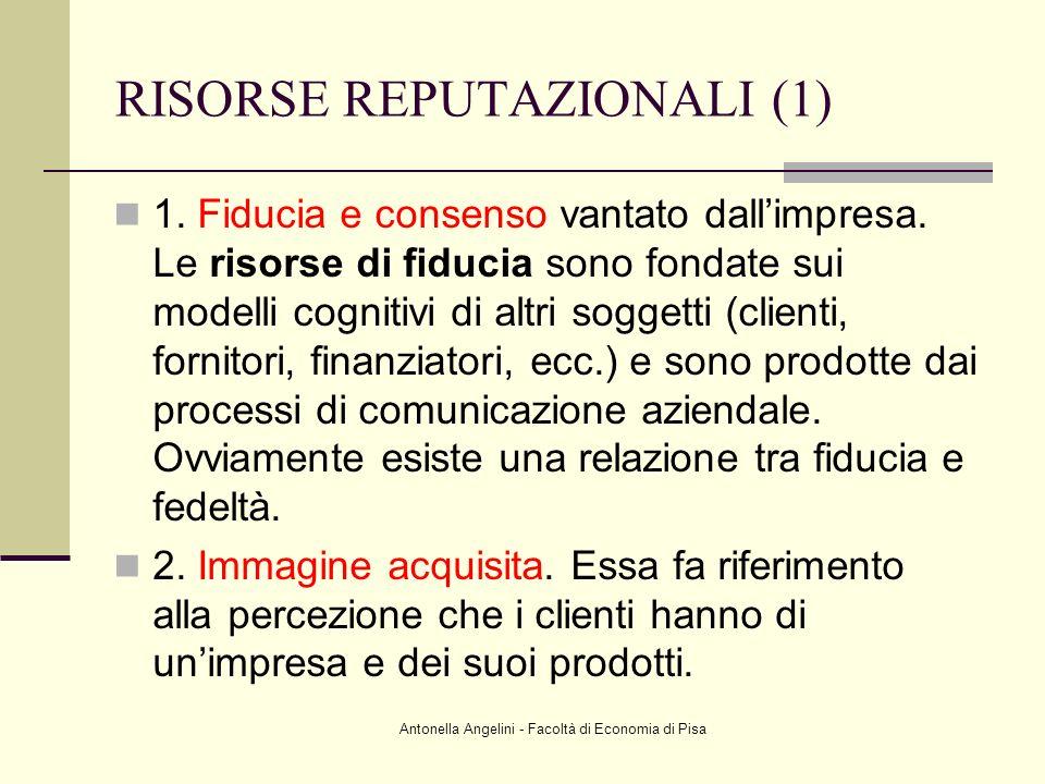 RISORSE REPUTAZIONALI (1)