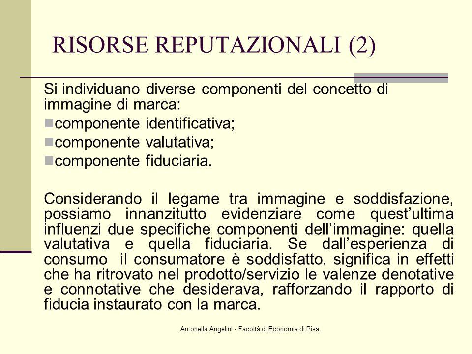 RISORSE REPUTAZIONALI (2)