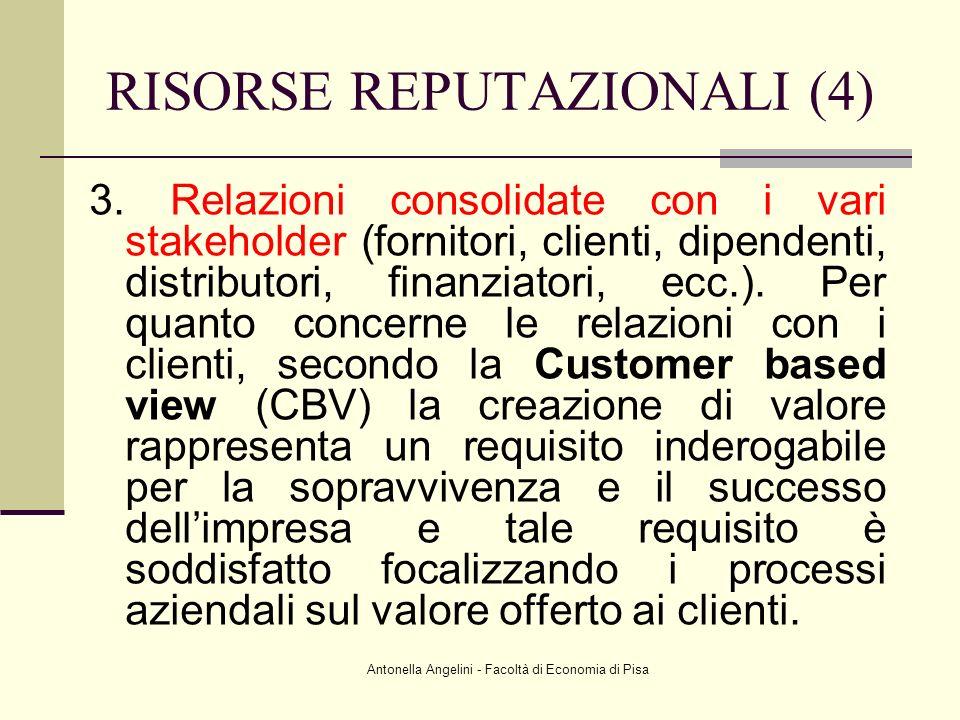 RISORSE REPUTAZIONALI (4)