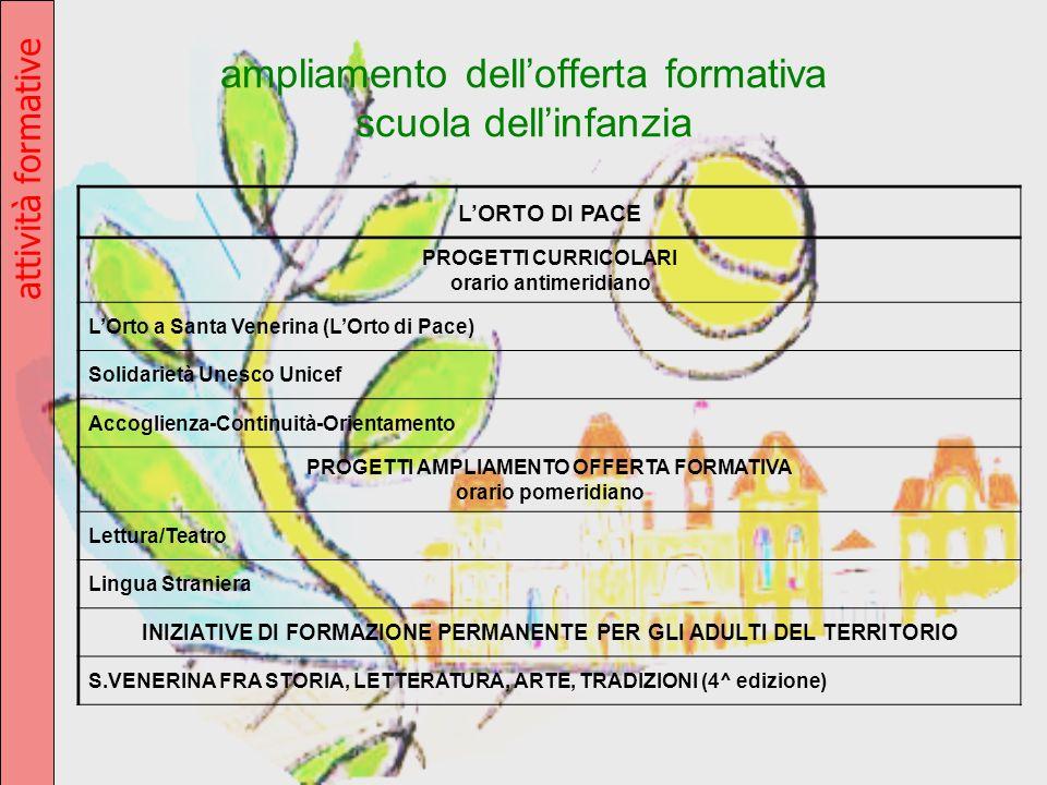 ampliamento dell'offerta formativa scuola dell'infanzia