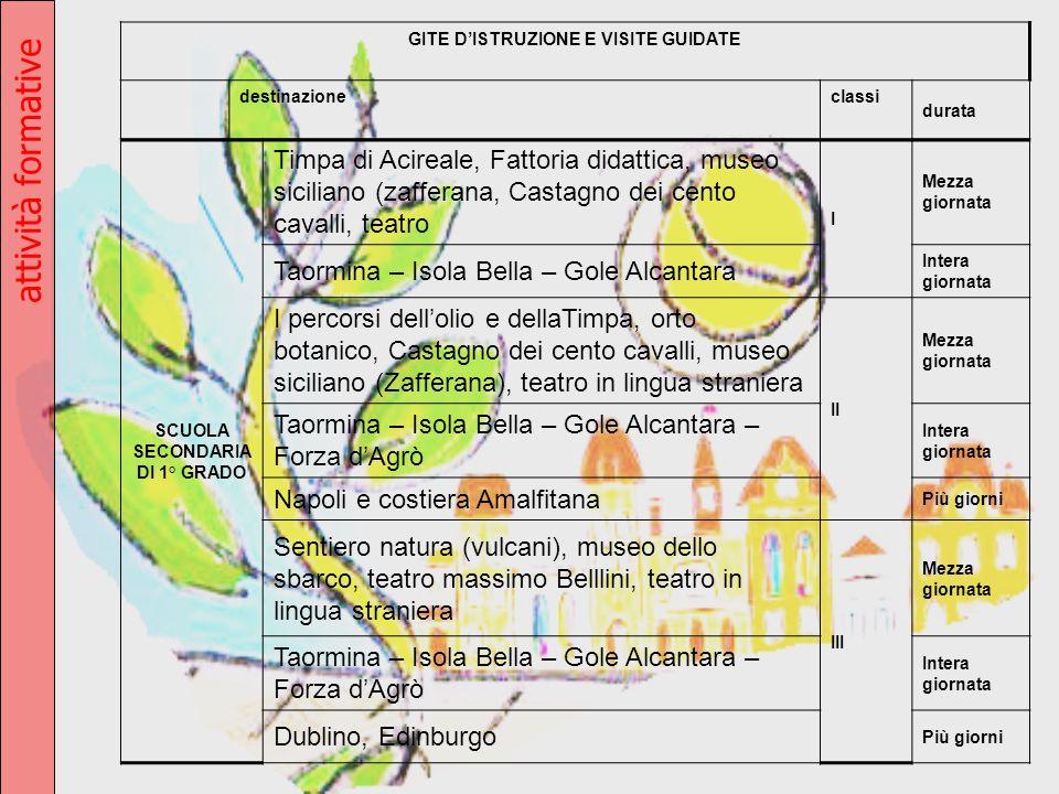 GITE D'ISTRUZIONE E VISITE GUIDATE SCUOLA SECONDARIA DI 1° GRADO