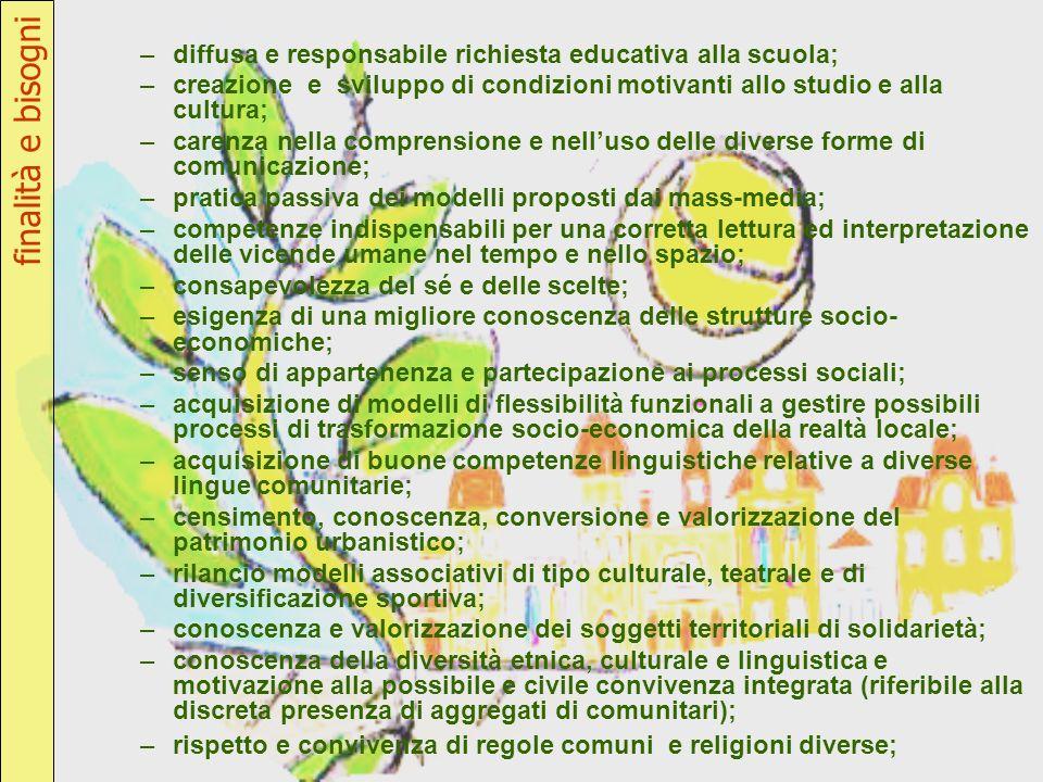 diffusa e responsabile richiesta educativa alla scuola;