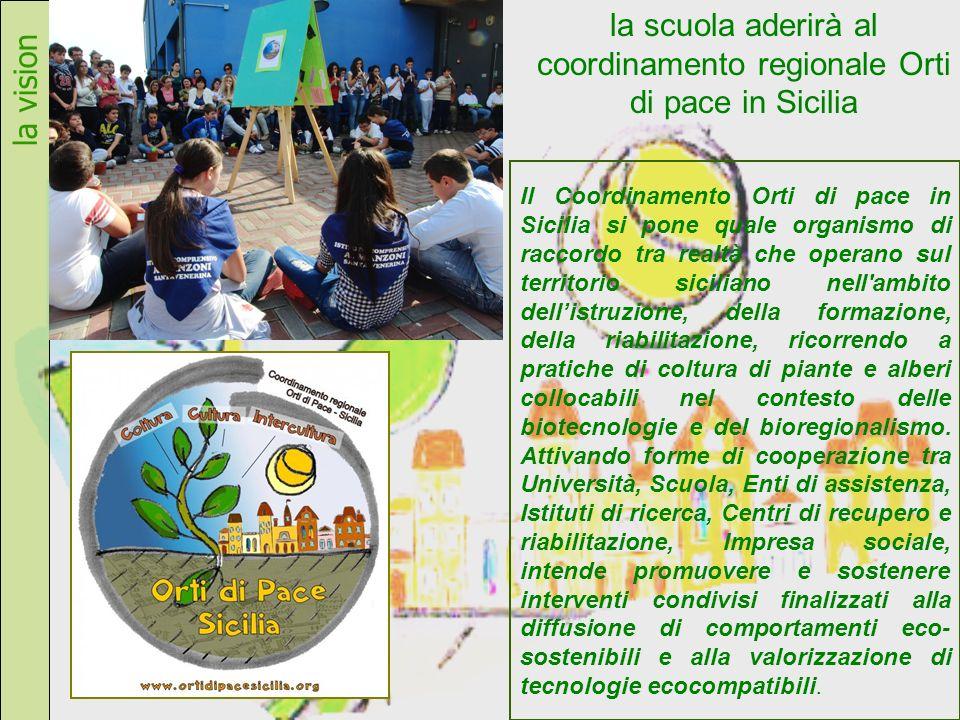 la scuola aderirà al coordinamento regionale Orti di pace in Sicilia