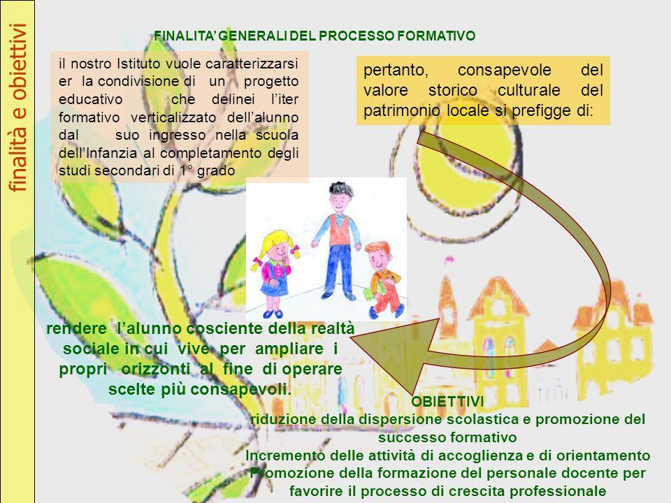 FINALITA' GENERALI DEL PROCESSO FORMATIVO