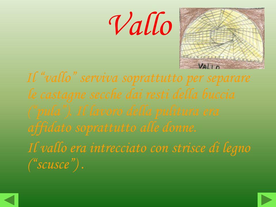 Vallo Il vallo era intrecciato con strisce di legno ( scusce ) .