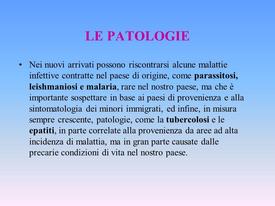 LE PATOLOGIE
