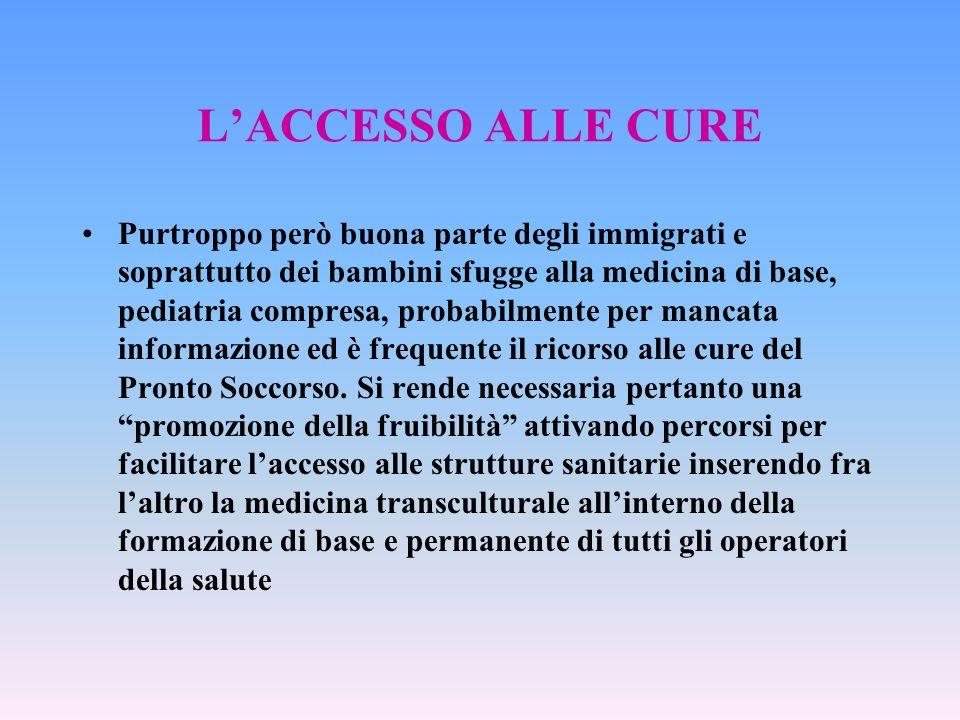 L'ACCESSO ALLE CURE