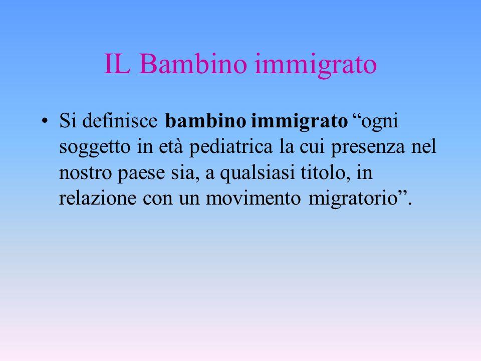 IL Bambino immigrato