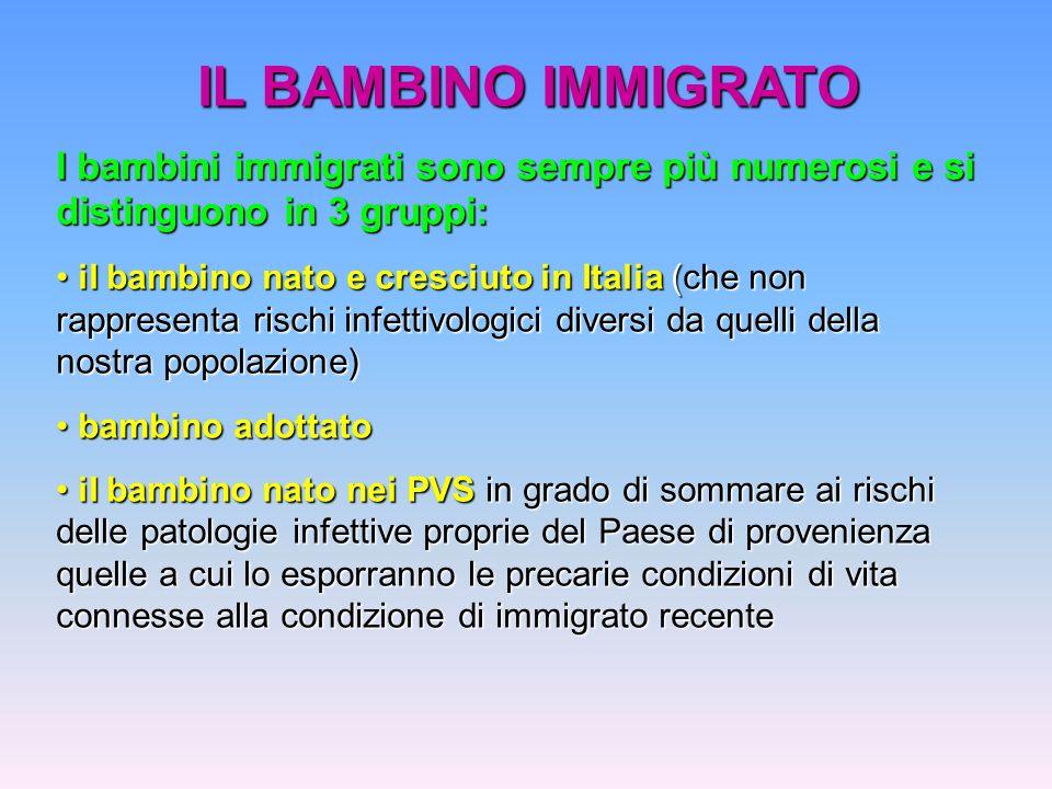 IL BAMBINO IMMIGRATO I bambini immigrati sono sempre più numerosi e si distinguono in 3 gruppi: