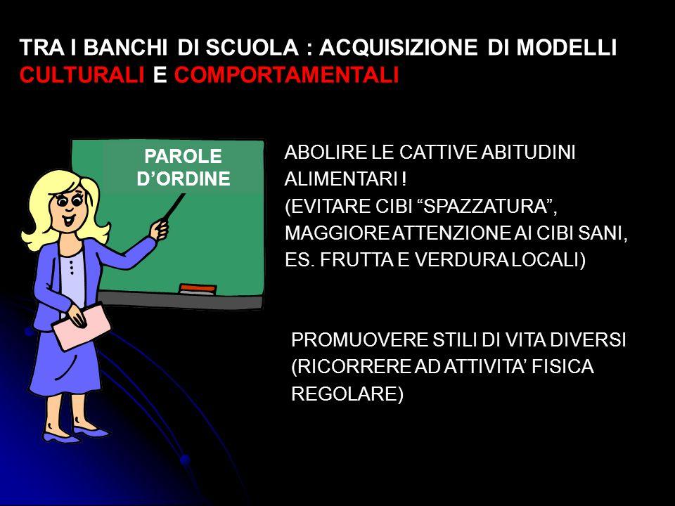 TRA I BANCHI DI SCUOLA : ACQUISIZIONE DI MODELLI