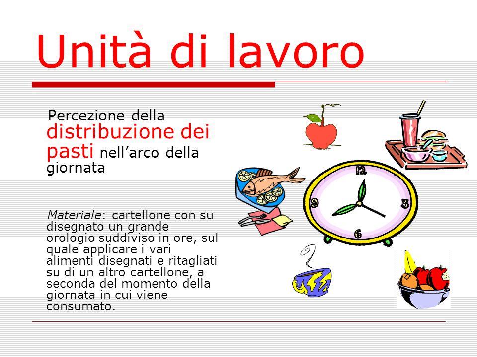 Unità di lavoro Percezione della distribuzione dei pasti nell'arco della giornata.