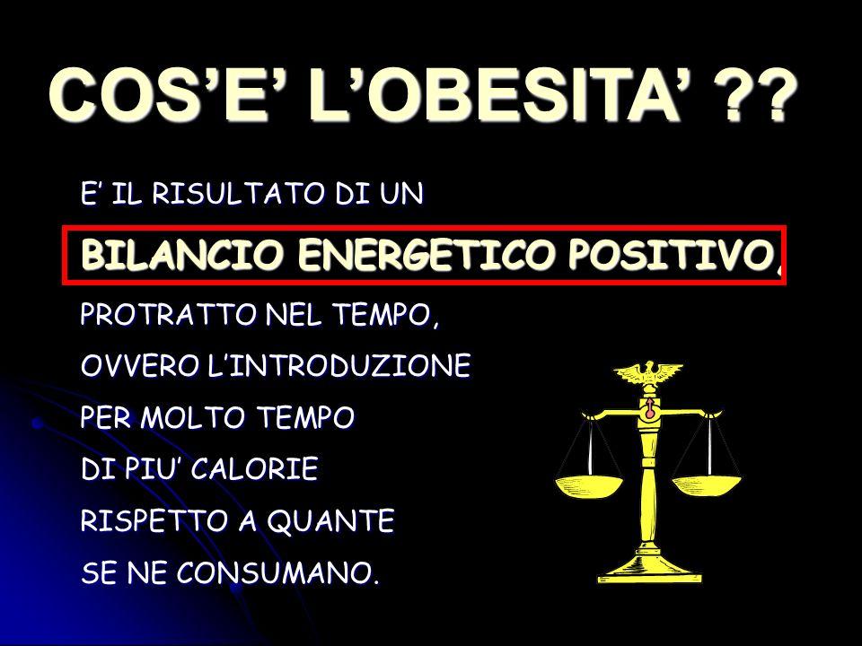COS'E' L'OBESITA' BILANCIO ENERGETICO POSITIVO,