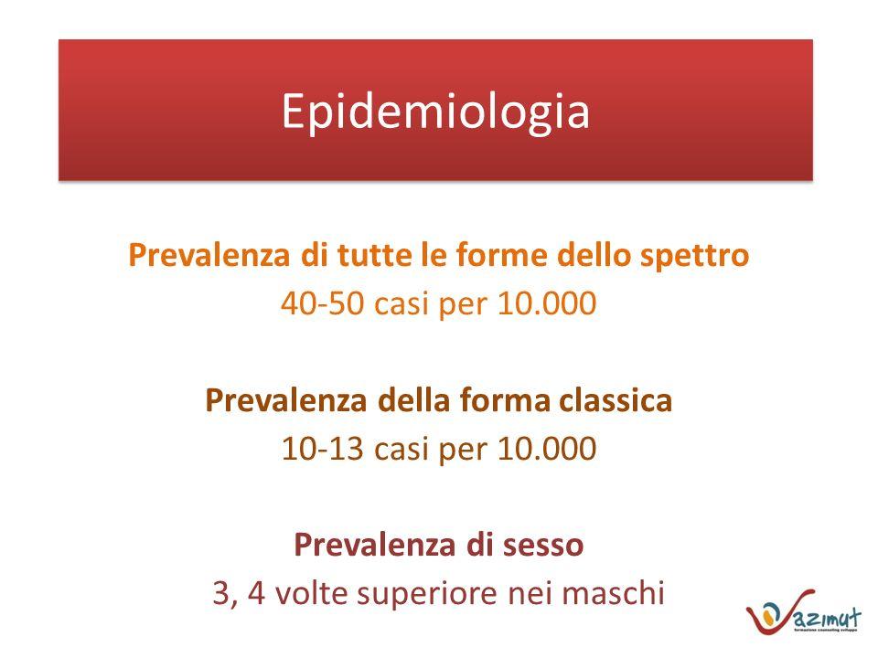 Epidemiologia Prevalenza di tutte le forme dello spettro