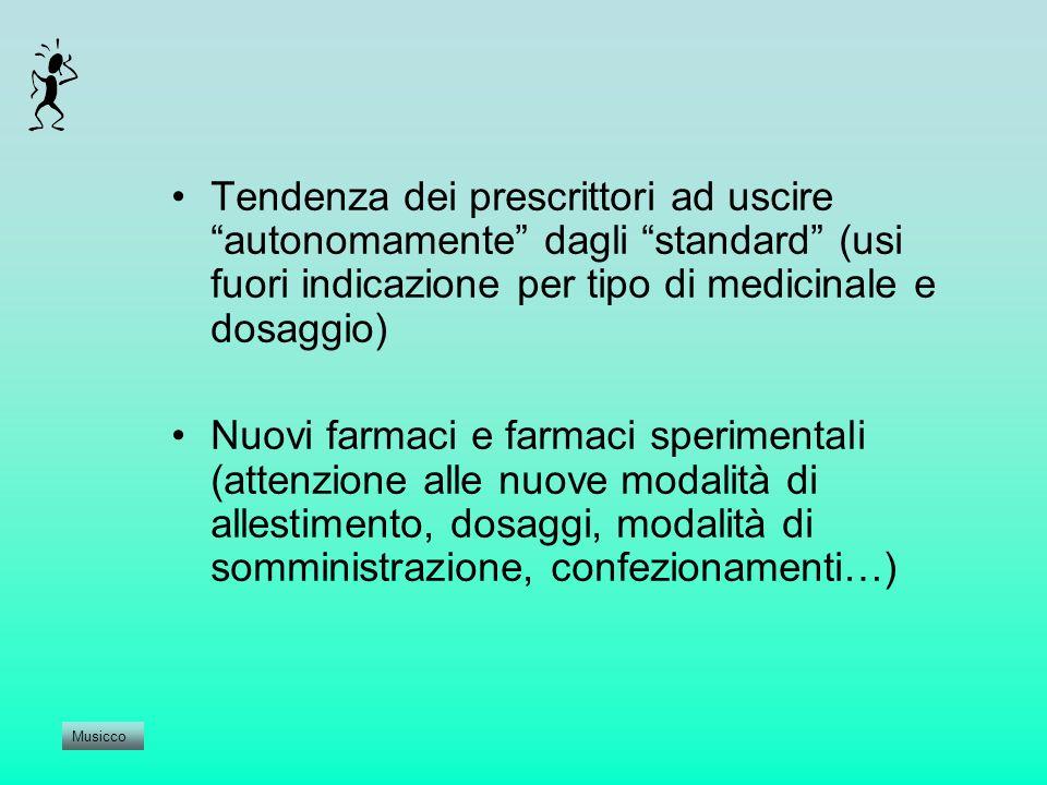 Tendenza dei prescrittori ad uscire autonomamente dagli standard (usi fuori indicazione per tipo di medicinale e dosaggio)