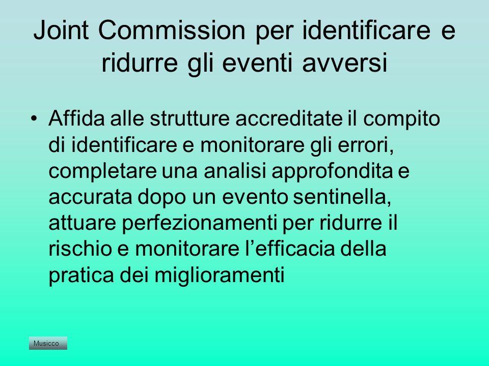Joint Commission per identificare e ridurre gli eventi avversi