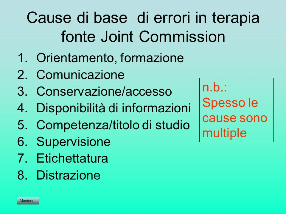 Cause di base di errori in terapia fonte Joint Commission