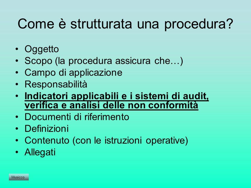 Come è strutturata una procedura