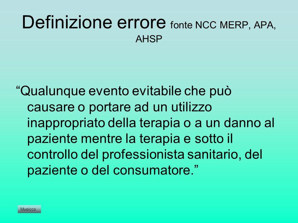 Definizione errore fonte NCC MERP, APA, AHSP