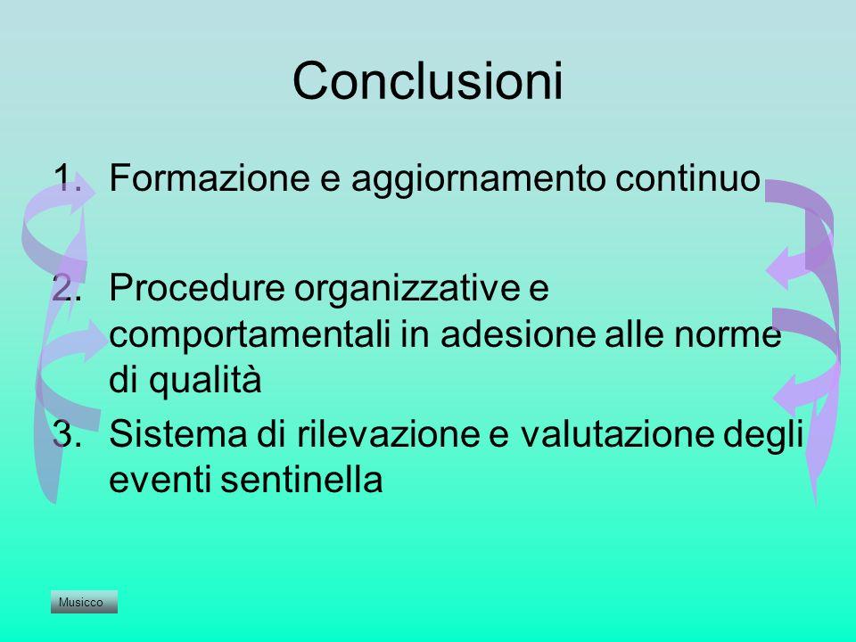 Conclusioni Formazione e aggiornamento continuo
