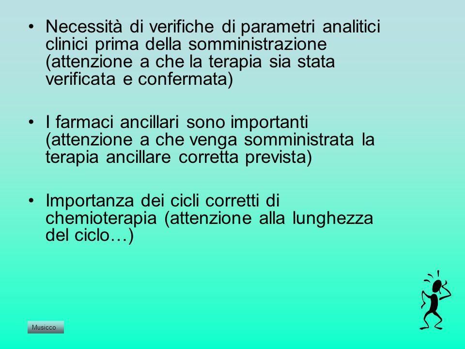 Necessità di verifiche di parametri analitici clinici prima della somministrazione (attenzione a che la terapia sia stata verificata e confermata)