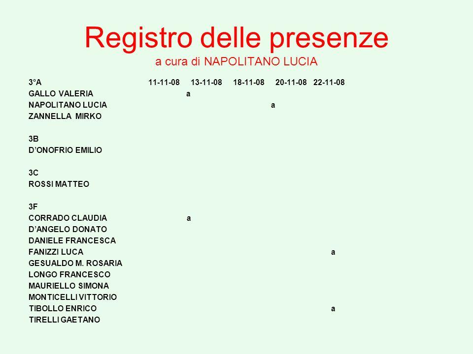 Registro delle presenze a cura di NAPOLITANO LUCIA