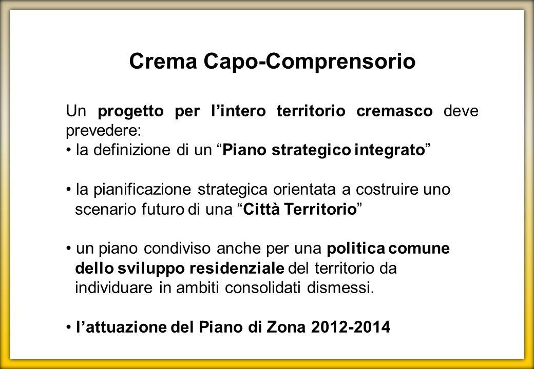 Crema Capo-Comprensorio
