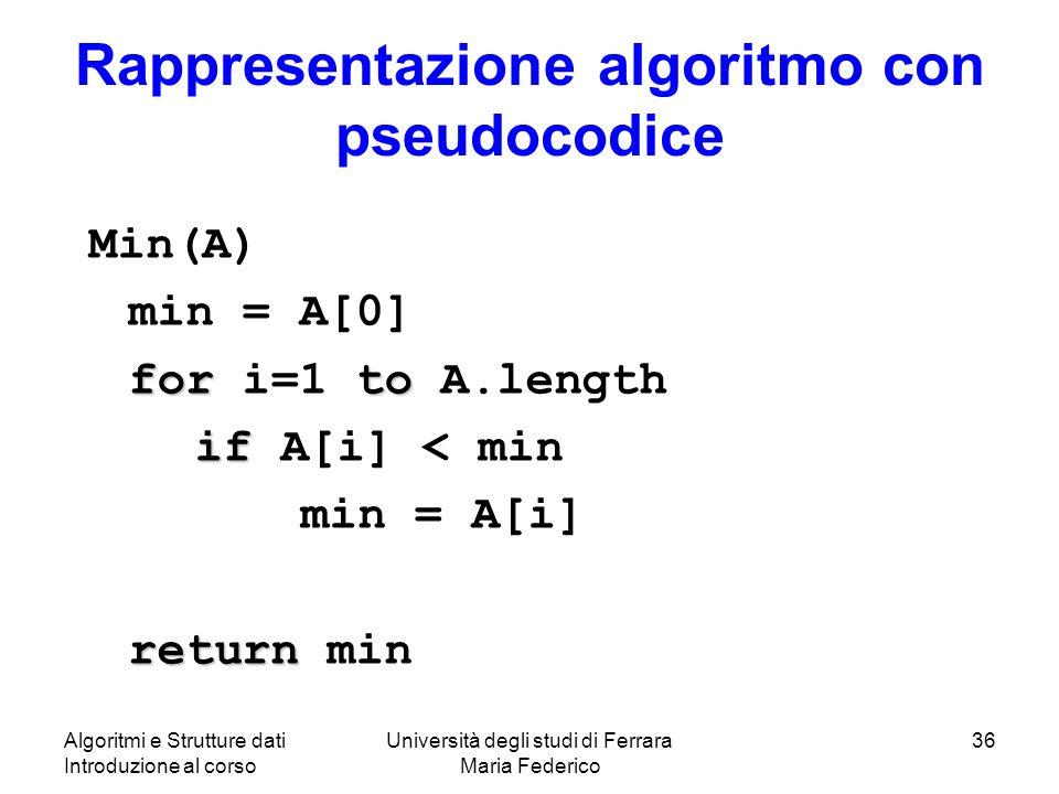 Rappresentazione algoritmo con pseudocodice