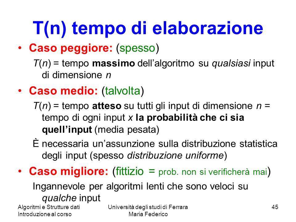 T(n) tempo di elaborazione