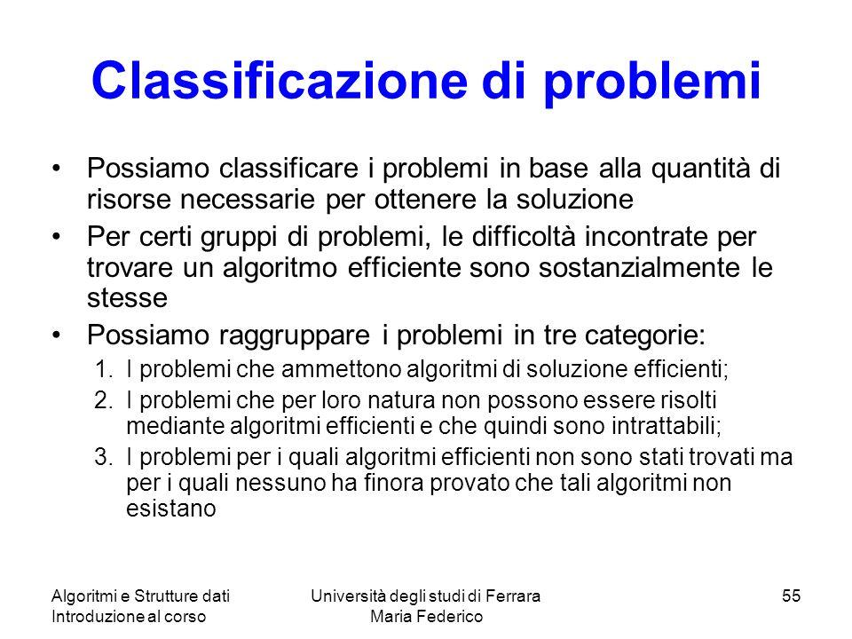 Classificazione di problemi