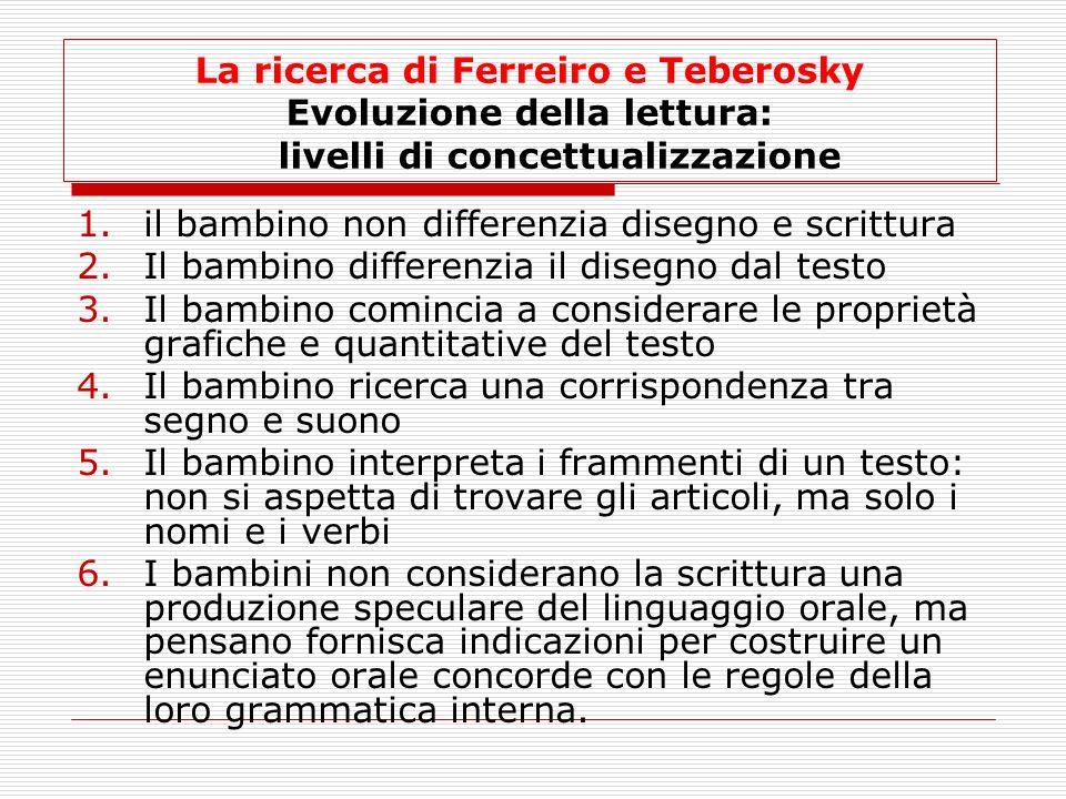 La ricerca di Ferreiro e Teberosky Evoluzione della lettura: livelli di concettualizzazione