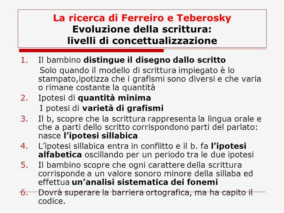 La ricerca di Ferreiro e Teberosky Evoluzione della scrittura: livelli di concettualizzazione