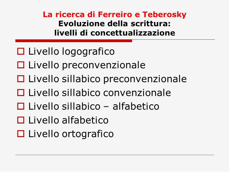 Livello preconvenzionale Livello sillabico preconvenzionale