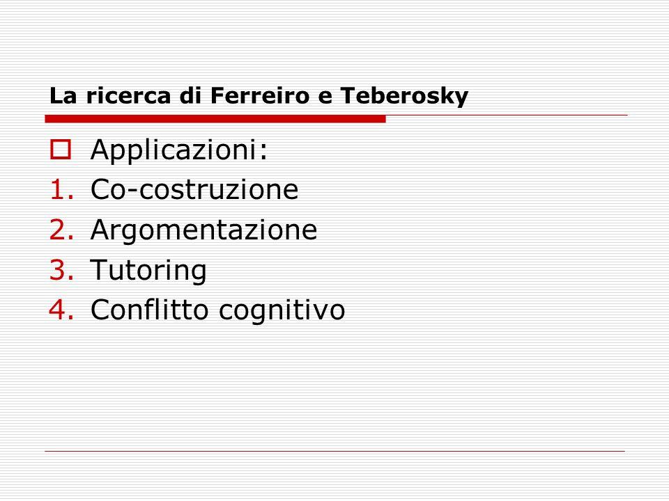 La ricerca di Ferreiro e Teberosky