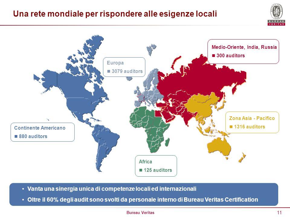 Una rete mondiale per rispondere alle esigenze locali