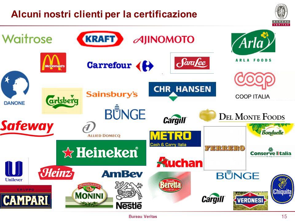 Alcuni nostri clienti per la certificazione