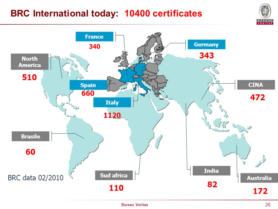 BRC International today: 10400 certificates