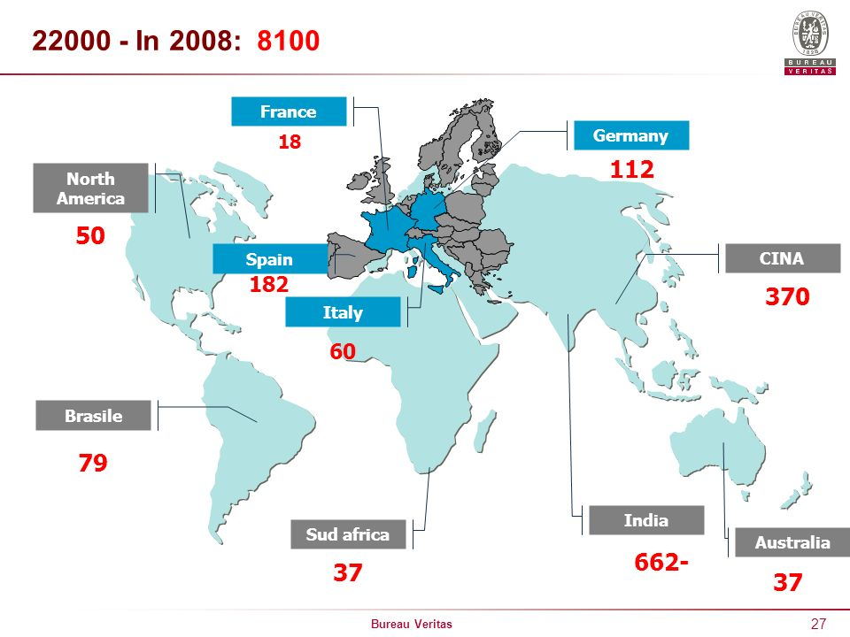 22000 - In 2008: 8100France. Germany. 18. 112. North America. 50. Spain. CINA. 182. 370. Italy. 60.