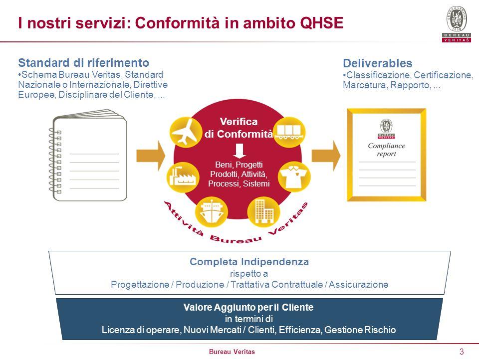 I nostri servizi: Conformità in ambito QHSE