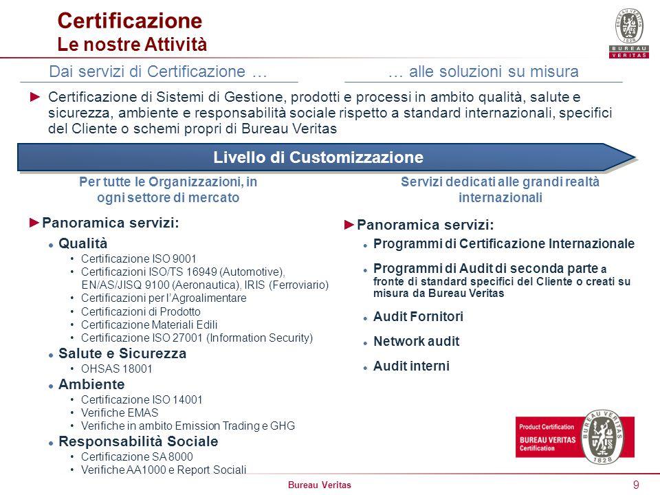 Certificazione Le nostre Attività